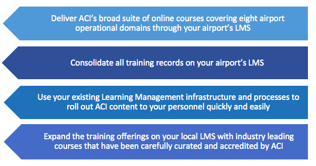You can now provide access to ACI's suite of world-leading online training courses to employees and service providers via your local Learning Management System (LMS).